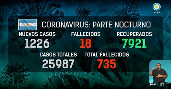 Nuevo récord diario de infectados